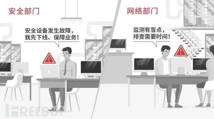 网络安全方案——网络与安全团队有矛盾?有个浪漫的方法