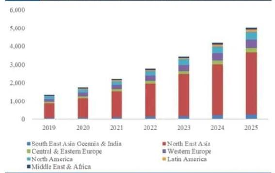 2020年通信行业中期投资策略——无法启动承载网络